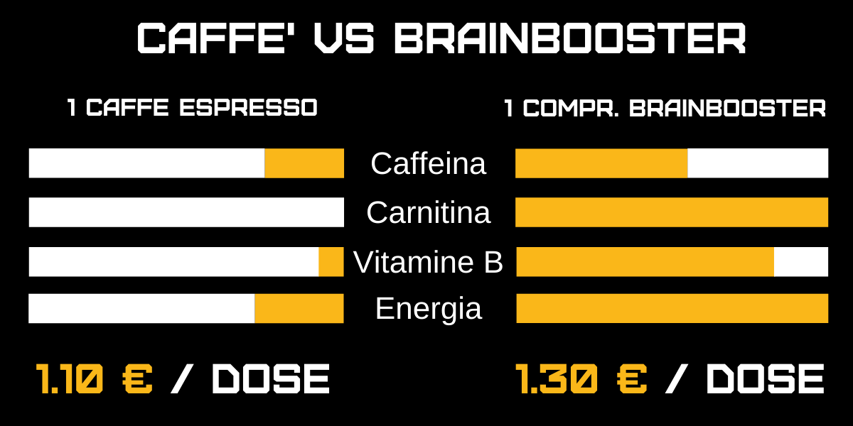 compare_bb_coffee.png